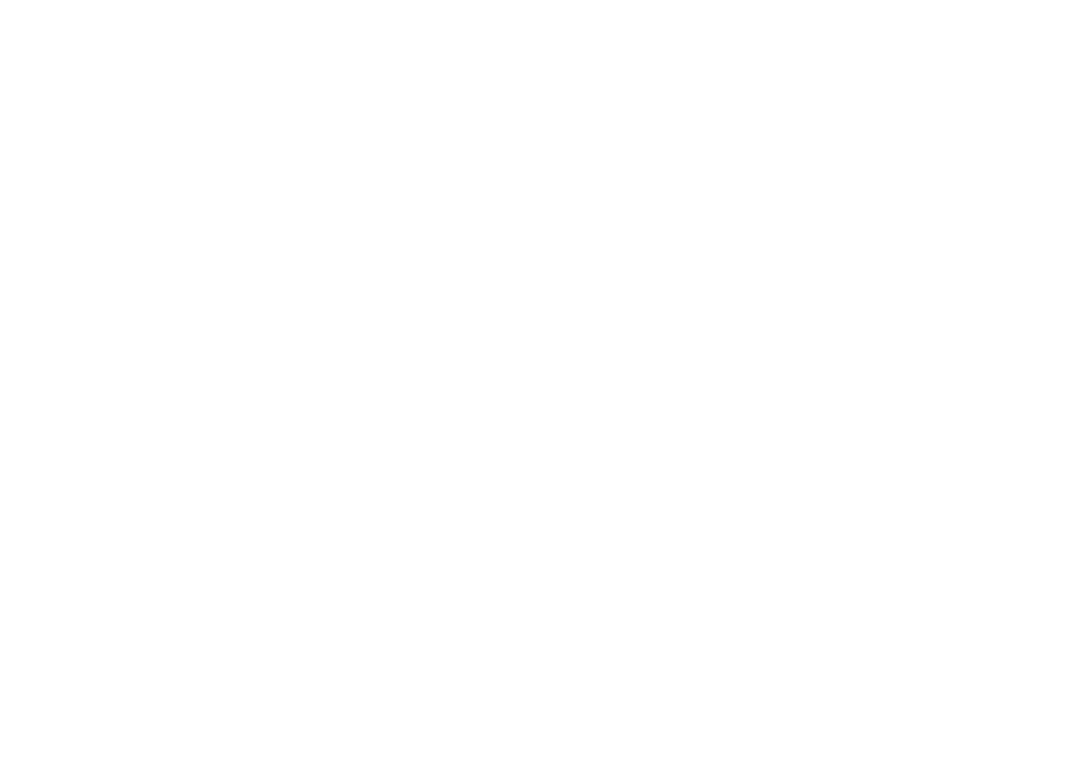 Branding client Inverness